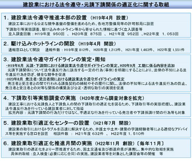 today_3_list.jpg