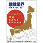 建設産業人材確保・育成推進協議会 運営委員会を開催