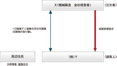 1206_18_hanrei_2.jpg