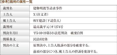 1207_18_hanrei_2.jpg
