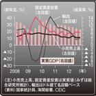 「ソフトランディング後」に備えよ!「中国経済減速」の背景と今後の見通し