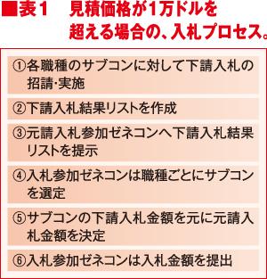 1209_12_motouke_2.jpg