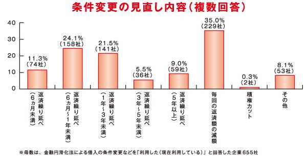 http://bn.shinko-web.jp/assets_c/2012/09/1209_14_column_1.jpg