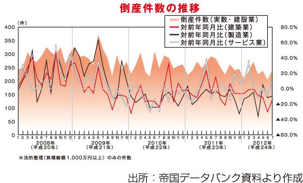 http://bn.shinko-web.jp/assets_c/2012/09/1209_14_column_2.jpg
