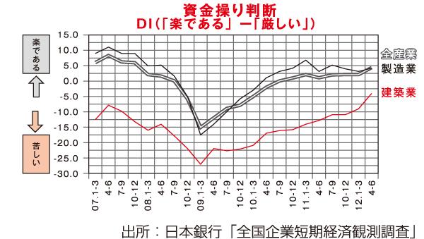 http://bn.shinko-web.jp/assets_c/2012/09/1209_14_column_3.jpg