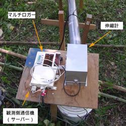 観測側通信機(左下)とマルチロガー(左上)、右は伸縮計