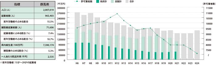 群馬県_グラフ