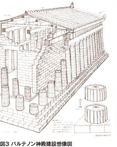 図3 パルテノン神殿設計想像図