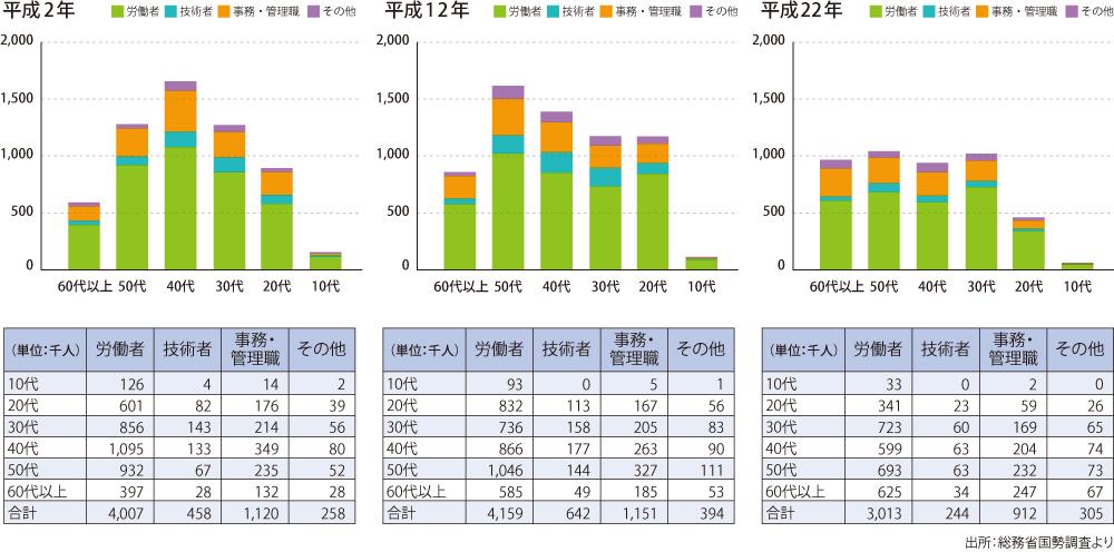http://bn.shinko-web.jp/assets_c/2013/06/1306_05_tokusyu_01.jpg