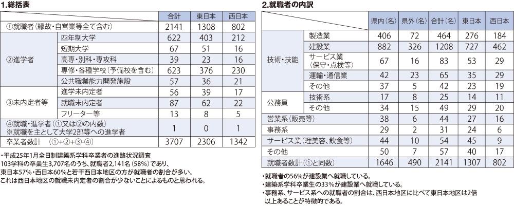 http://bn.shinko-web.jp/assets_c/2013/06/1306_05_tokusyu_03.jpg