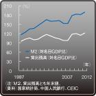リスクに対処し、チャンスを逃さない「中国経済減速」の影響をどう見るか