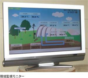 環境監視モニター