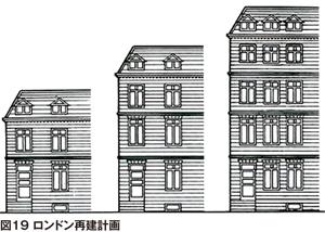 図19 ロンドン再建計画