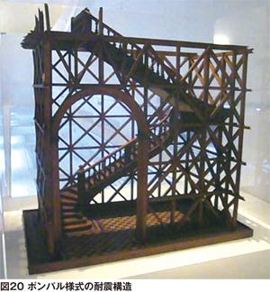 図20 ポンパル様式の耐震構造
