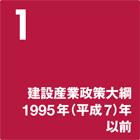 建設産業政策大綱 1995年(平成7)年 以前