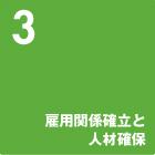 3.雇用関係確立と人材確保
