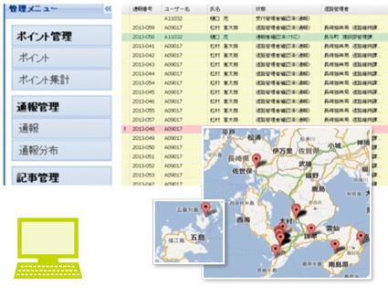 図3 管理画面
