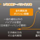 今年最大の「日本国債」リスク 日本版・金融緩和の縮小がもたらす影響
