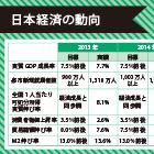自国主導で「中国経済圏」の拡大を狙う理由|中国経済の「中程度の高成長」は維持されるか