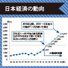 今年度中に政府目標「2,000万人」達成も|訪日外国人数見通しとマーケティング戦略