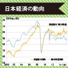 欧米資本財市場で中国が存在感を強めるなか|日本企業の輸出戦略の転換~高付加価値化の推進